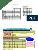 Prymary Teacher's GPF Account Slip for W.B