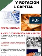 Repaso Ciclo y Rotacion Del Capital