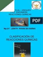Clase 4-A-clasific Reac Quimica