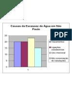 gráfico_escassez