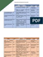 Clasificaciónde Instrumentos de Evaluación