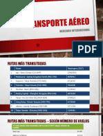 Mercado Internacional.2