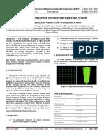 IRJET-V3I5403.pdf