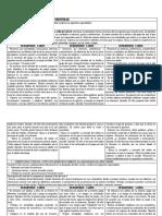 COMPETENCIAS-CURRICULO-NACIONAL.docx