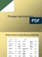 3. Proceso administrativo.ppt