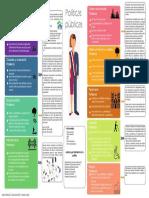 Infografía Políticas Públicas en Colombia