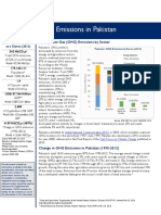 GHG Emissions Fact Sheet Pakistan_6!3!2016_edited_rev 08-18-2016