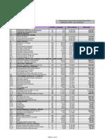 Anexo 4.1 Sede Sistema Galvanizado