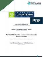 Actividad 1.2 Infografia.docx