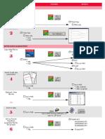 Data Process Flow