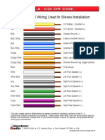 EIA COLOR CODE FOR WIRING