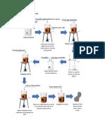 Diagrama de Flujo Del Proceso