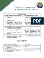 DIFERENCIAS CONOCIMIENTOS