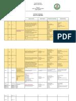 Calendar of Activities 2018-2019