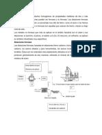 Hornos Utilizados en La Preparación de Aleaciones Ferrosas y No Ferrosas