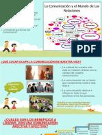 Comunicacion Afectiva y Efectiva Tutoria Final (1)