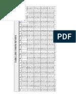 3 Tabla de Coeficientes Grafico X-r