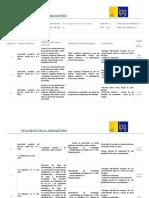 SYLLABUS de LA ASIGNATURA Metodologia de La Educ Parv 2013