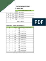 Cálculo de Materiales(Cimentación)