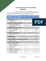 Lista de Documentacion Transicion ISO 9001