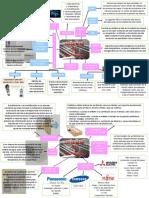Mapa Conceptual Rev