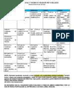 Plan Semanal 27-31 de Mayo