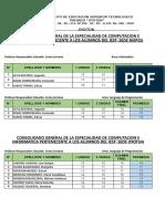 CONSOLIDADO DE EDUCACION SUPERIOR