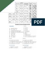 Tablas de Algebra de Boole