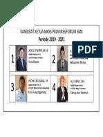 Kandidat Ketua Forum 2019-2021