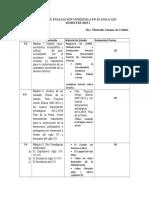 Plan de Evaluación Venezuela Siglo Xxi