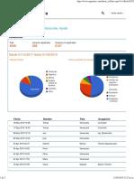 Estadísticas - Engormix