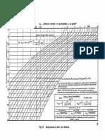 01 Formatos Para El Diseño de UNAM Pavimentos Flexibles 01