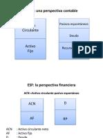 PP FIN