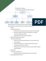 Struktur Organisasi PT MaduBaru