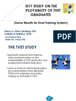 2017 Employability of TVET Graduates Sudy-Presented by Dr. Tandang