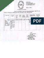 Ecitydoc.com Nf Railways Work Completion Certificate