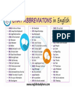 Chat Abbreviations English