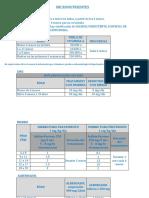 AIEPI - MICRONUTRIENTES Y ANTIPARASITARIOS 2013.pdf
