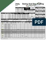 Trading Sheets for Friday, November 5, 2010