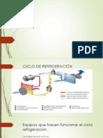 ciclo de refrigeracion.pptx