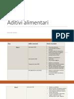 proiect-aditivi