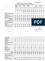 Fee Structure For UG 2017-18 Session.pdf
