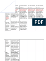 primary sources template