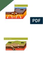 Placas Tectonicas y Terremotos