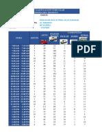 Conteo y Clasificacion Vehicular Completo Final