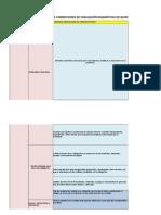 Cartilla de respuestas evaluación de proceso CTA - 5°