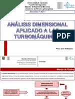 Análisis Dimensional Aplicado a Turbomáquinas