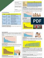 Demografía Perú 2016