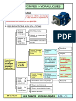 Pompe hydraulique (VERSION PROF) (MAROUF-LARHRISSI).pdf