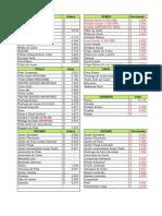 2 Lista de Precio Carnes Septiembre